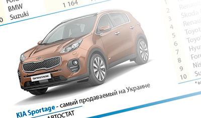 Renault стал самым популярным легковым автомобилем на выросшем украинском рынке