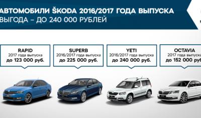 Выгодные предложения для клиентов SKODA в сентябре
