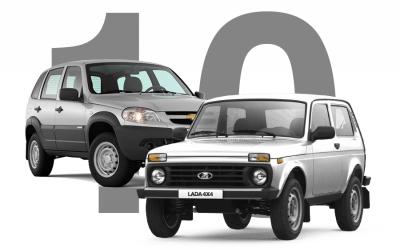 Топ-10 вторичного рынка SUV в России за половину 2018 года