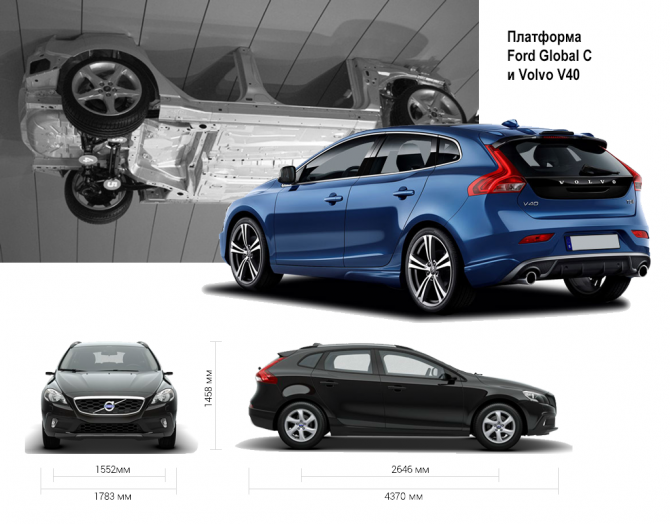 Платформа Ford Global C и Volvo V40