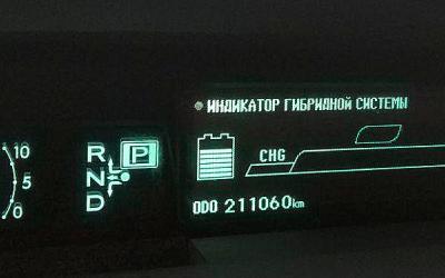Почему в России очень низкие продажи гибридных авто