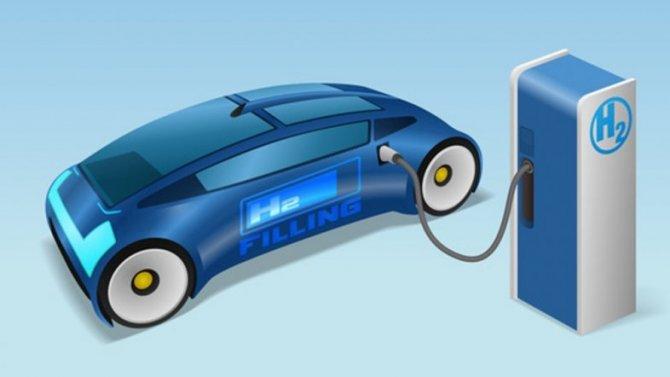 ВРоссии создан электромобиль, работающий наводороде