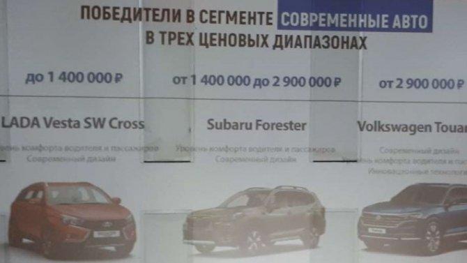 «Автомобиль года вРоссии— 2019»: среди самых современных машин оказалась Lada