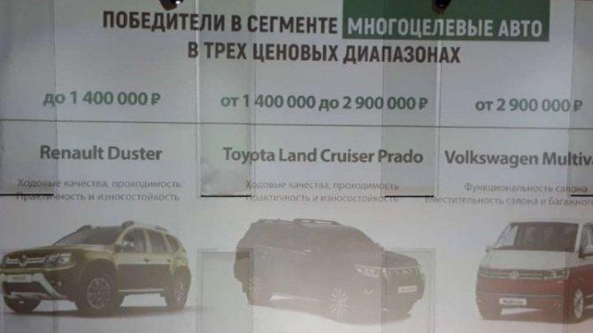 «Автомобиль года вРоссии— 2019»: определены самые практичные машины