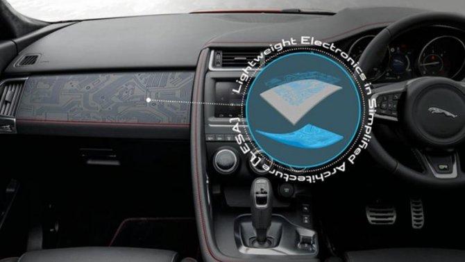 Вавтомобилях Jaguar иLand Rover появятся изогнутые тачсрины