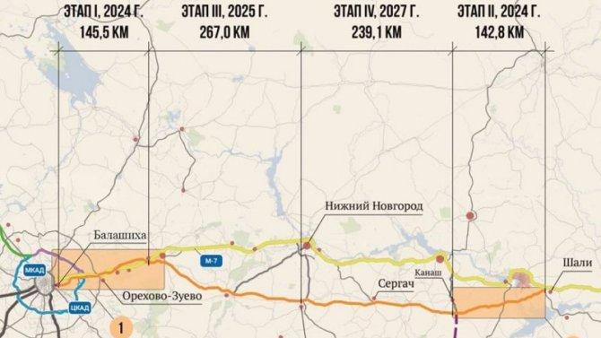 Москву иКазань свяжет новая трасса