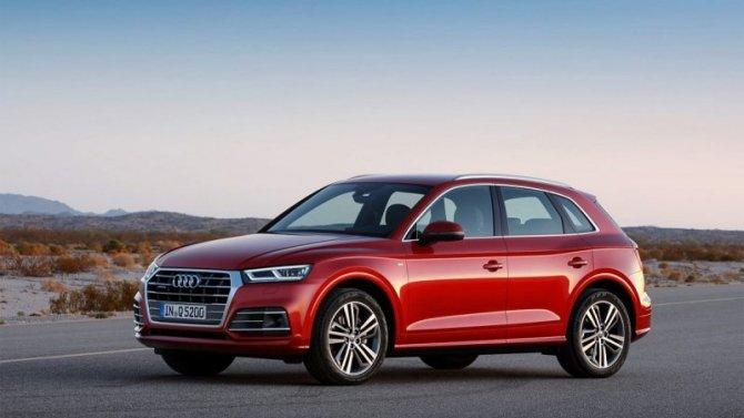 ВРоссии объявлено омассовом отзыве Audi