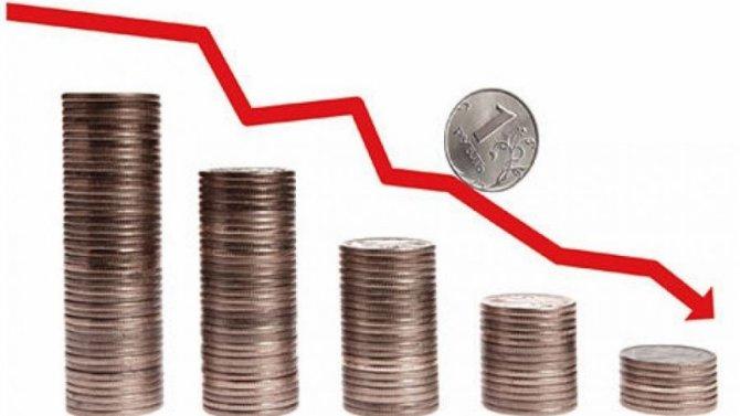 Падение рубля: российские автодилеры предупредили оросте цен