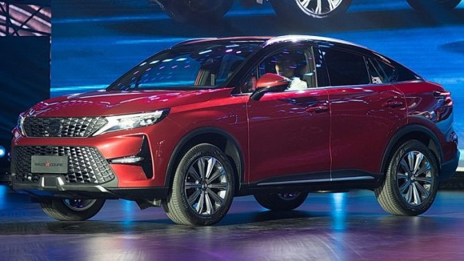 GAC начал продажи конкурента Renault Arkana