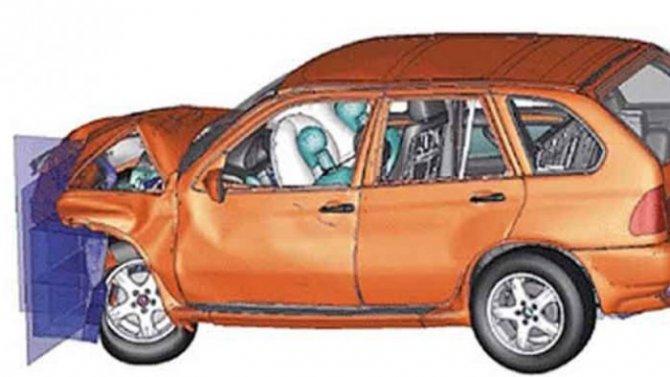 «АвтоВАЗ» ввёл впрактику виртуальные краш-тесты