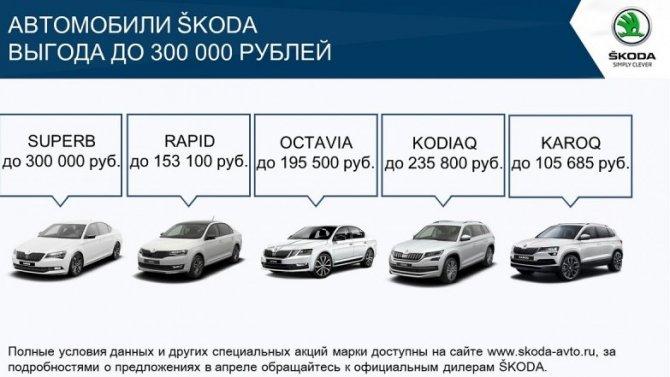 Автопрага предложила купить ŠKODA онлайн по специальным ценам