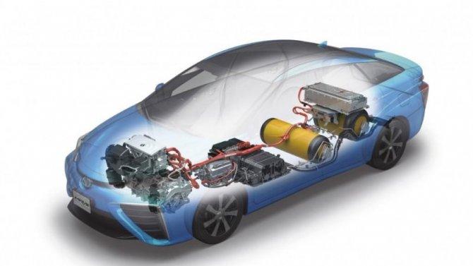 Daimler-Benz иVolvo будут вместе разрабатывать водородные автомобили