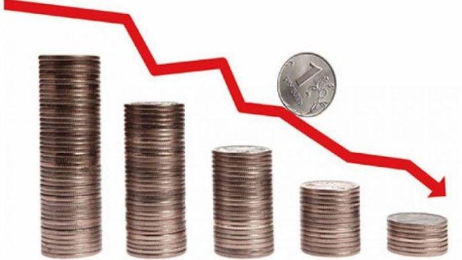Падение рубля: изРоссии могут уйти многие автомобильные марки