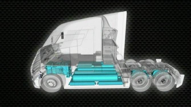 Daimler-Benz отказался отводородных легковушек