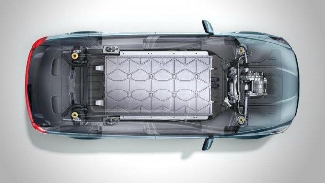 ВКитае разработали инновационные батареи для электромобилей