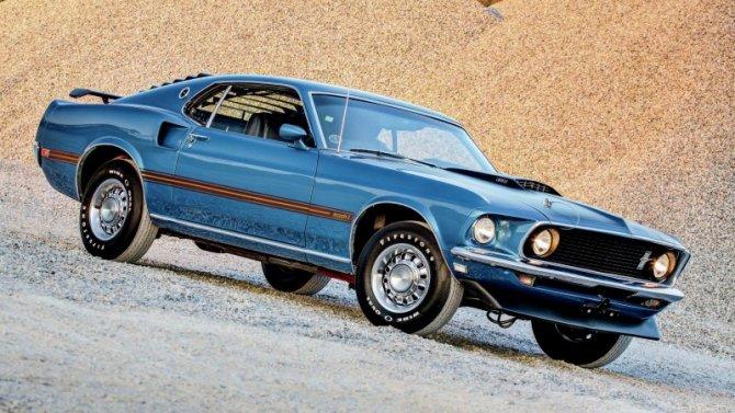 Ford Mustang вновь получит одну изсамых «заряженных» версий