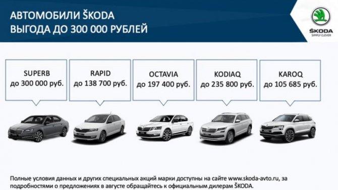 В АВТОМИР БОГЕМИЯ ЯРОСЛАВКА выгодные условия на покупку автомобилей ŠKODA в августе