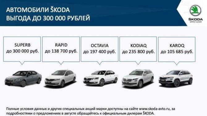 В августе Автопрага предложила специальные цены на все новые модели ŠKODA при сдаче автомобиля в трейд-ин