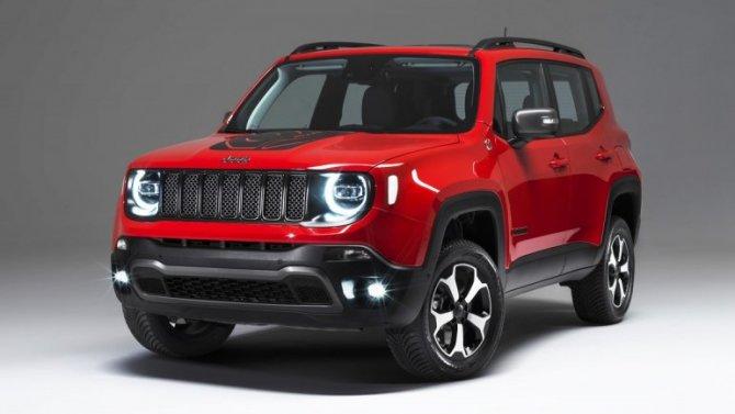 Jeep Renegade: изкроссовера— вовнедорожники