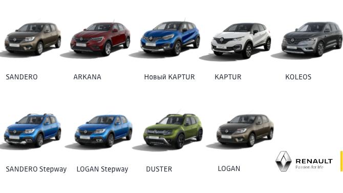 В России выросли цены почти на все модели Renault