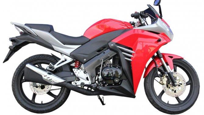 ВРоссии резко выросли продажи новых мотоциклов