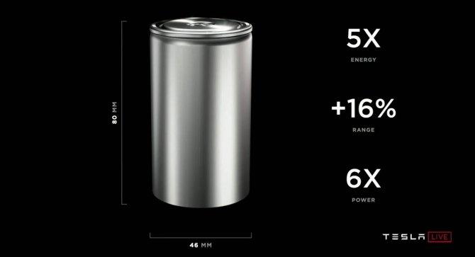 tesla батарея 2