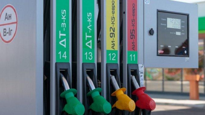 Бензин: можноли «смешать, невзбалтывая»?