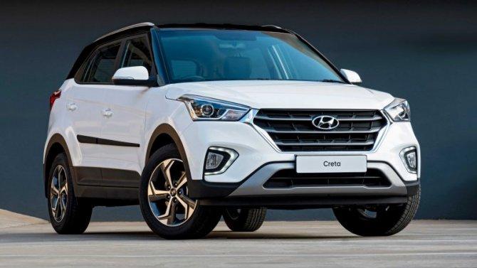 Изменились рублёвые цены наавтомобили Hyundai