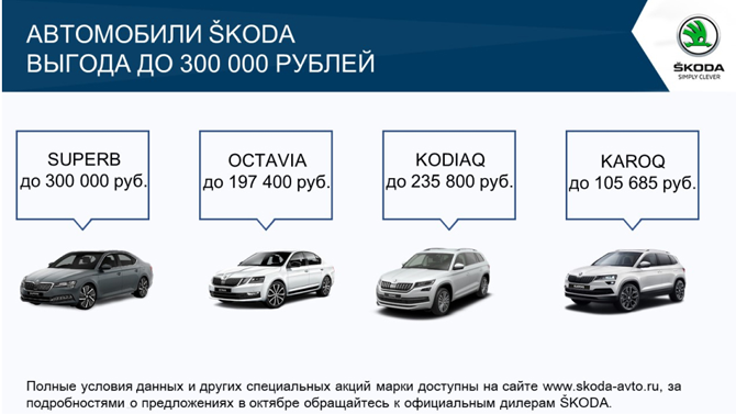 В октябре выгодные условия на покупку автомобилей SKODA в АСЦ Каширка