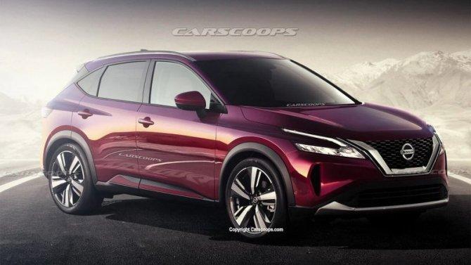 Винтернете появился рендер нового Nissan Rogue Sport