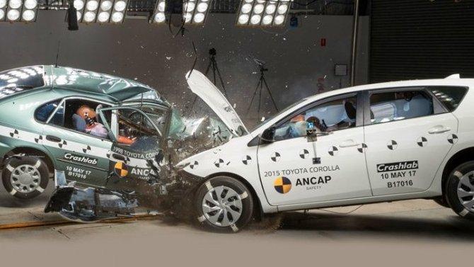 Топ самых безопасных автомобилей, составленный наоснове краш-тестов