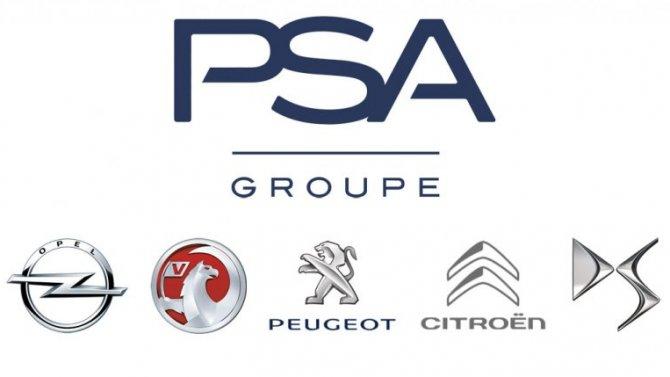 Альянс PSA Groupe усовершенствовал продажу запчастей вРоссии