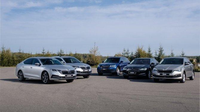 Автомобили SKODA признаны самыми надежными по данным независимого исследования Gruzdev-Analyze и FitService