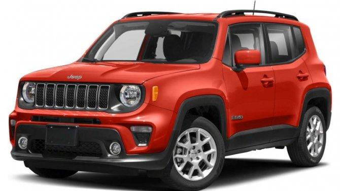 Изменились рублёвые цены двух моделей Jeep