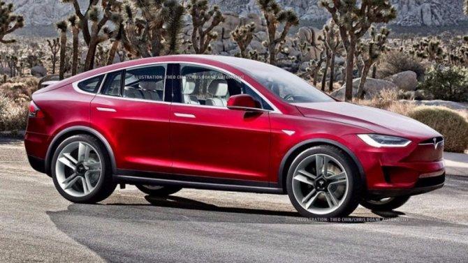 Начались продажи бюджетной версии Tesla Model Y