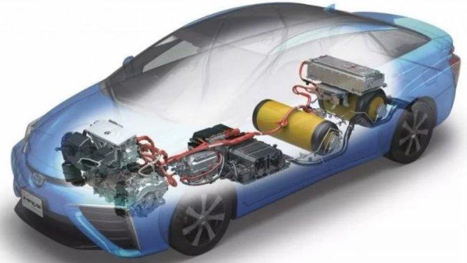 Перспективныли электромобили наводороде?