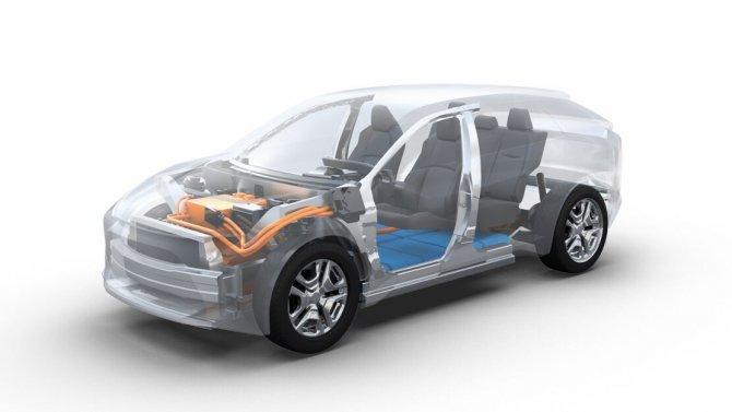 e-Subaru Global Platform
